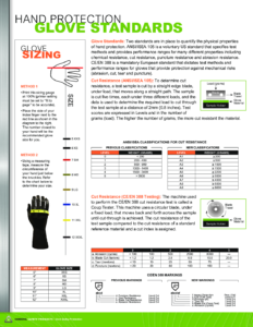 Hand Protection Glove Standards